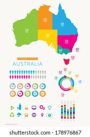 Infographic of Australia with map and icons
