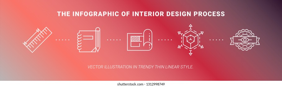 Infographic banner of interior design process. Concept interior design in line icon style. Building process illustration. Trendy vector thin graphics. App template on dark background. Ui elements.