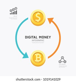 Infographic business digital cryptocurrency money template design. exchange electronic money concept vector illustration / graphic or web design layout.
