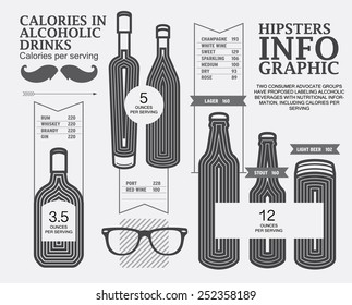 infographic calories in alcoholic drink, vector