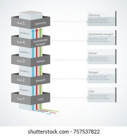 Infographic Capability Maturity Model Integration