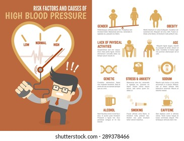 infographic cartoon character about risk factors and causes of high blood pressure