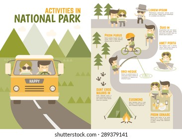 infographic cartoon character about things to do in national park