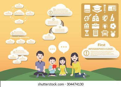 infographic cartoon family and Education Layout study options for the whole family