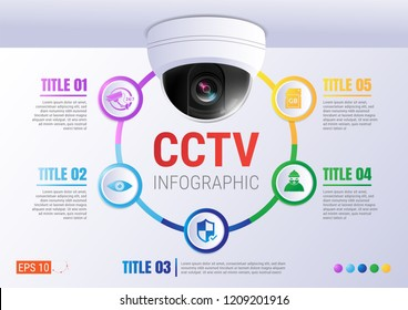 Infographic CCTV Camera Function Concept, Vector Illustration.