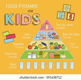 Infographic chart, illustration of a food pyramid for children and kids nutrition. Shows healthy food balance for successful growth, education and progress