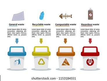 Infographic choose garbage bin for throw rubbish. Blue, yellow, green and red bins with general, recycle, wet and dangerous waste symbol isolated on white background, Cartoon design for vector.