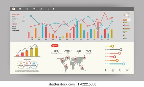 Infographic dashboard. material characteristics, used for business in education, futuristic design, dashboard