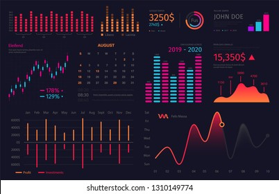 Infographic dashboard template. Data screen with colorful graphs, charts and HUD elements, financial statistics. Intelligent technology interface with elements for dashboard and presentation