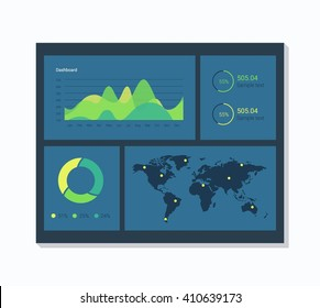 Infographic dashboard template with flat design graphs and charts. Processing and analysis of data. World map and mark on it