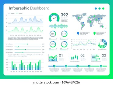 Infographic dashboard. UI design with graphs, charts and diagrams. Web interface template for business presentation. Vector illustration.