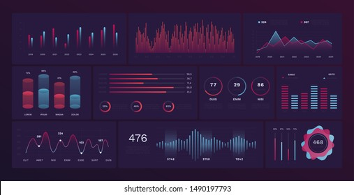 Infographic dashboard ui interface template. Modern admin panel data screen with graphs, chart, diagrams HUD elements. Vector technology interface for dashboard and presentation