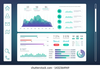 Infographic dashboard, web admin panel with info charts, diagrams vector template. Illustration of diagram and chart info, graphic data