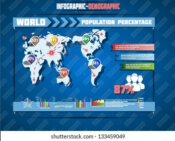 INFOGRAPHIC DEMOGRAPHIC WORLD MAP SPECIAL EDITION
