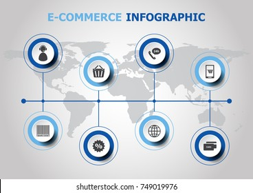 Infographic design with e-commerce icons, stock vector