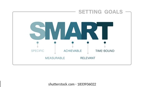 Infographic design template with SMART concept. can be used for presentation, banner, graphic and diagram.Infographic business with 5 option, parts, step for process. Abstract template.