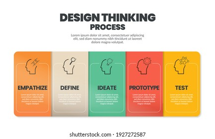 Infographic design thinking process (Empathise, Define, Ideate, Prototype and Test) in five steps with circle timeline and paper style. The illustration for develop innovative technology. Vector icon.