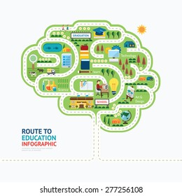 Infographic education human brain shape template design.learn concept vector illustration / graphic or web design layout