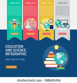 Infographic Education and Science