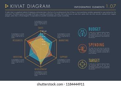 Infographic Elements - Kiviat Diagram