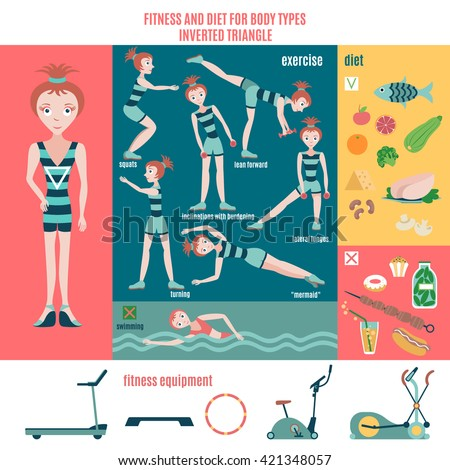 c80134788d946 Infographic  fitness and diet for body type of inverted triangle.  Exercises