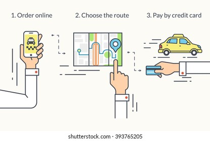 Infographic flat line illustration of mobile app for ordering taxi. Contour human hand holds in his hand smartphone and booking taxi, choosing the route and doing payment by credit card.