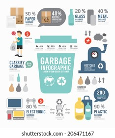 Infographic garbage annual report template design . concept vector illustration