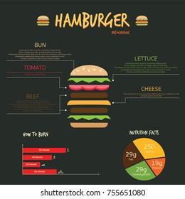 Hamburger Infographic Images, Stock Photos & Vectors