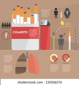 infographic. the harm of smoking