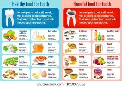 Infographic healthy and harmful food for tooth. Caries and a healthy tooth. Vector illustration.
