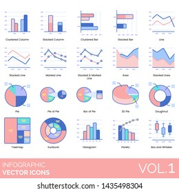 Infographic icons including clustered column, stacked, bar, line, marked, area, pie, 3D, doughnut, treemap, sunburst, histogram, pareto, box and whisker.