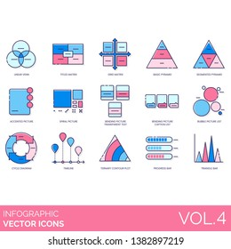 Infographic icons including linear venn, titled matrix, grid, basic pyramid, picture, spiral, transparent text, caption, bubble, cycle diagram, timeline, ternary contour plot, progress bar, triangle.