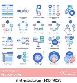 Infographic icons including process, circle accent, arrow, circular bending, gear, basic cycle, text, nondirectional, continuous, picture hierarchy, horizontal, balance, relationship, funnel, nested.