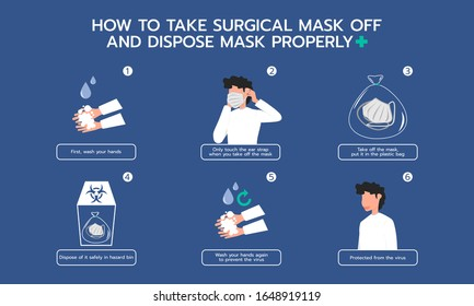 disposal face mask