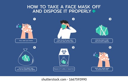 Infographic illustration about How to take face mask off and dispose it properly for Prevent virus. Flat design
