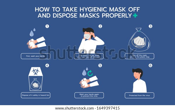 Infographic illustration about How to take Hygienic mask off and dispose mask properly for Dust protection, Prevent virus.  Flat design