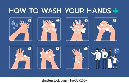Infographic illustration about how to wash your hands, Hygienic, Prevent virus. Flat design