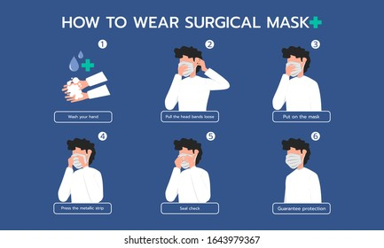 Infographic illustration about How to wear Surgical mask for Dust protection, Prevent virus. Flat design