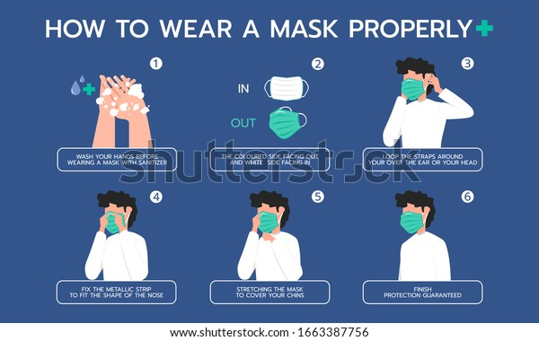 Infographic illustration about how to wear a mask properly for Prevent virus, Dust protection. Flat design