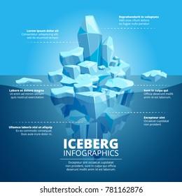 Infographic illustration with blue iceberg in ocean. Iceberg polar in ocean vector for business chart