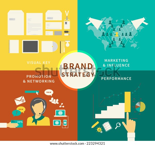 Infographic illustration of Brand strategy - four items such as corporate identity, marketing and influence, promotion and networking, chart performance. Flat modern style