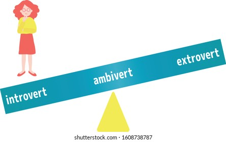 infographic of introvert and extrovert spectrum
