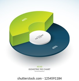 Infographic isometric pie chart circle. Share of 40 and 60 percent. Vector template.