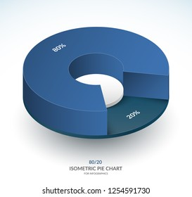 Infographic isometric pie chart circle. Share of 80 and 20 percent. Vector template.