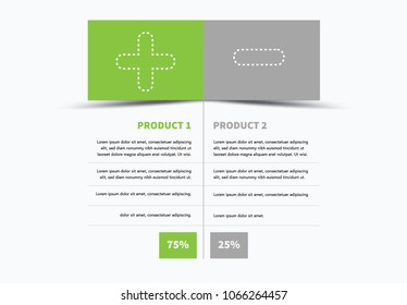 An infographic layout with big green plus and grey minus sign for product disadvantages and advantages. Vector graphic.