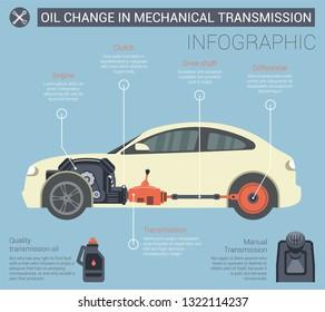 citroen c5 automatic transmission fluid change