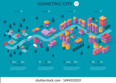 Infographic poster with city map, living and industrial buildings, infrastructure objects, location marks, statistical indicators. Modern vector illustration for urban planning, statistics report.