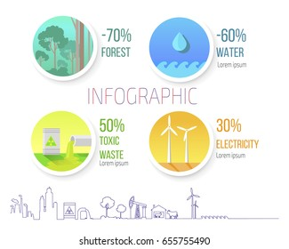 Infographic poster with icons symbolizing reduction of freshwater, deforestation of woods,, toxic waste problem, development of electricity by windmills