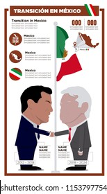 Infographic of the presidential transition in Mexico. President elect of Mexico, Andres Manuel Lopez  Obrador.