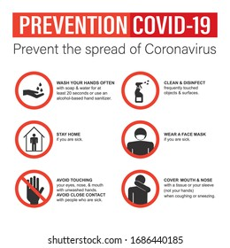Infographic of prevention coronavirus banner template. Wash hands, avoid touching face, disinfect and stay home. Flu outbreak, public health risk, covid-19. Simple signs and icons. Vector illustration